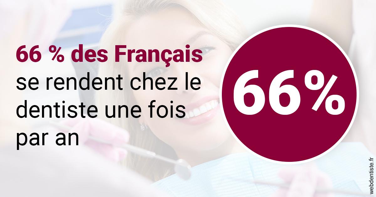 https://dr-michael-szejner.chirurgiens-dentistes.fr/66 % des Français 1