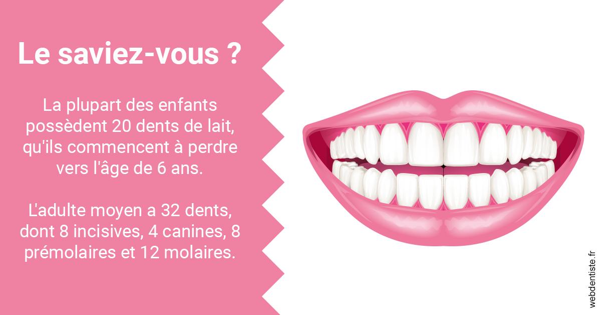 https://dr-michael-szejner.chirurgiens-dentistes.fr/Dents de lait 2